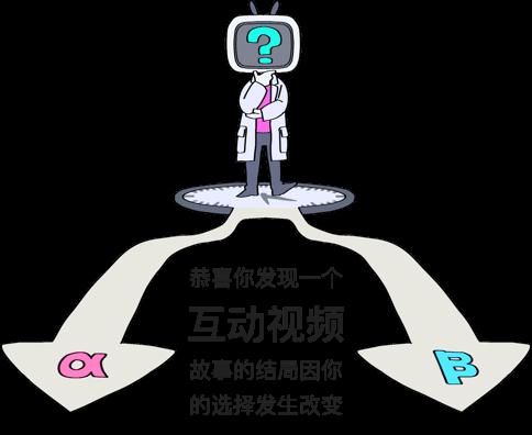 scp搞笑短片]永远不要写SCP-2521_哔哩哔哩(゜-゜)つロ干杯~-bilibili